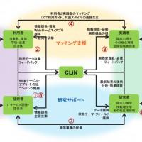 clin_feature04-200x200